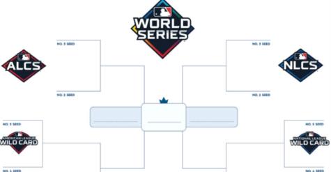 MLB Playoffs